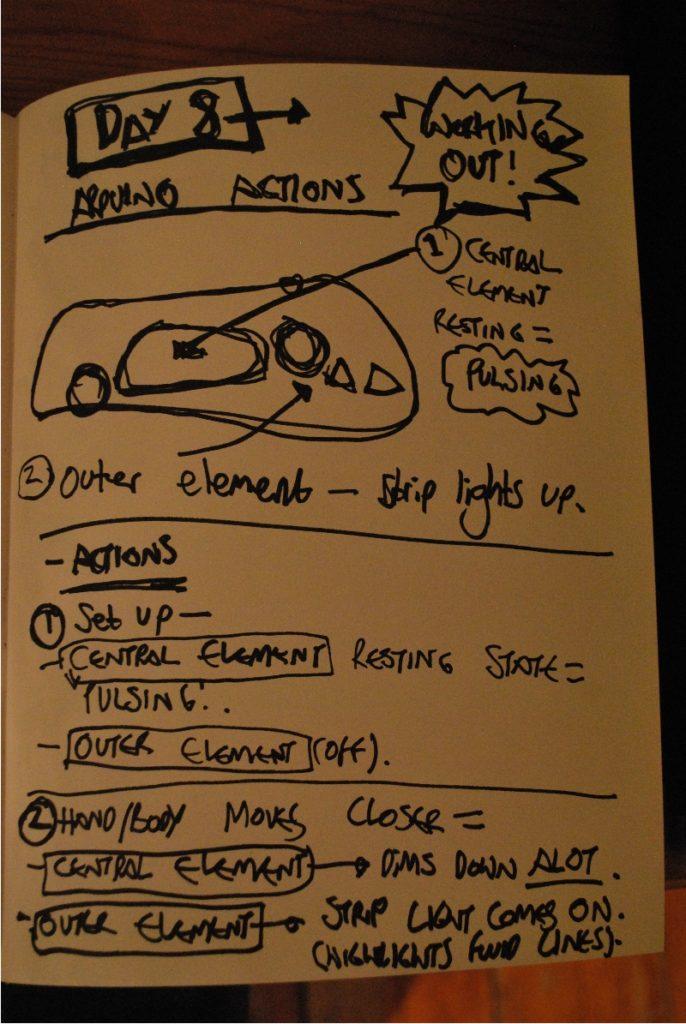 Arduino brainstorming